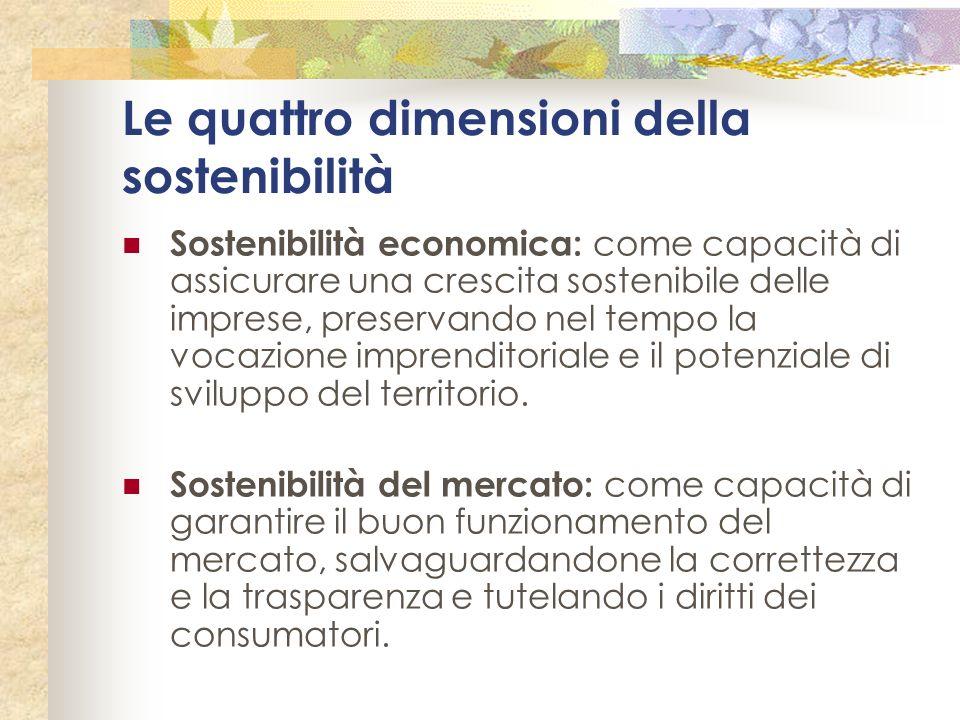 Le quattro dimensioni della sostenibilità Sostenibilità economica: come capacità di assicurare una crescita sostenibile delle imprese, preservando nel