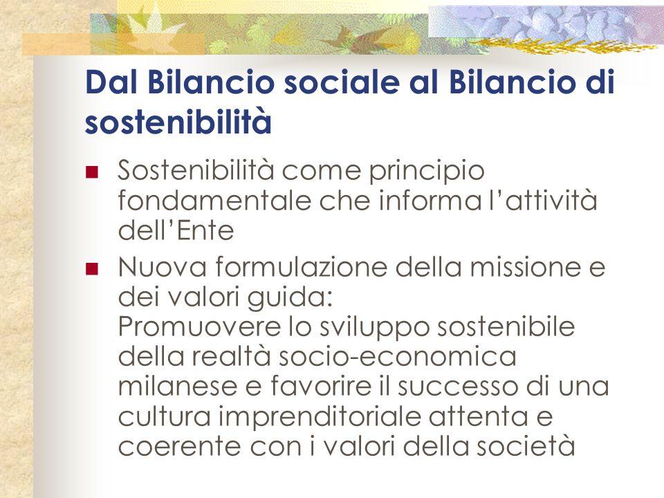 Dal Bilancio sociale al Bilancio di sostenibilità Sostenibilità come principio fondamentale che informa lattività dellEnte Nuova formulazione della mi