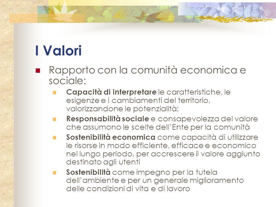 I Valori Rapporto con la comunità economica e sociale: Capacità di interpretare le caratteristiche, le esigenze e i cambiamenti del territorio, valori