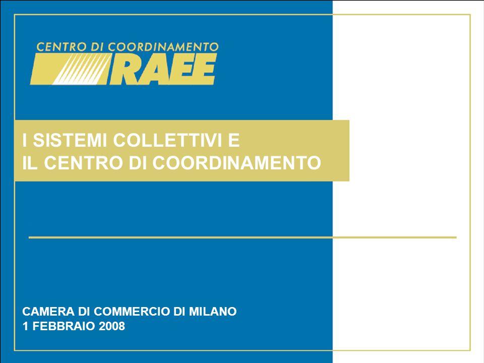 1 I SISTEMI COLLETTIVI E IL CENTRO DI COORDINAMENTO CAMERA DI COMMERCIO DI MILANO 1 FEBBRAIO 2008
