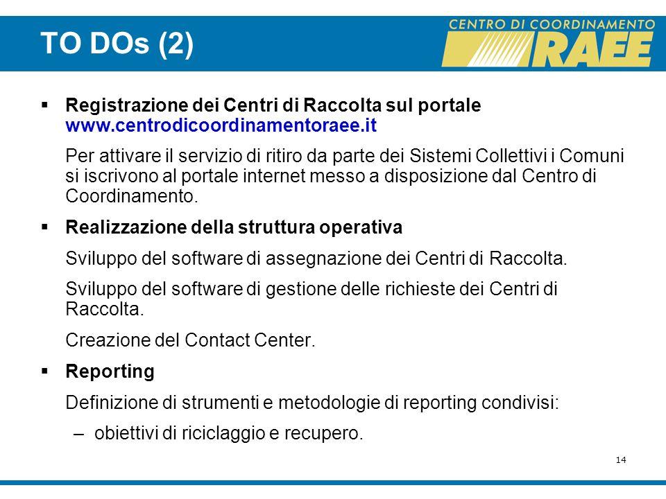 14 TO DOs (2) Registrazione dei Centri di Raccolta sul portale www.centrodicoordinamentoraee.it Per attivare il servizio di ritiro da parte dei Sistem