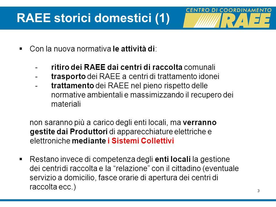 4 Enti Locali Cittadini Distributori 4 kg/abitante (nel 2008) Sistemi Collettivi (Produttori) Tassi di riciclo e recupero per ogni tipologia di RAEE Raccolta TrasportoTrattamento RAEE storici domestici (2)