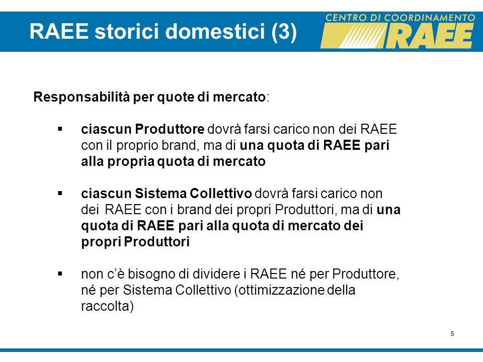5 Responsabilità per quote di mercato: ciascun Produttore dovrà farsi carico non dei RAEE con il proprio brand, ma di una quota di RAEE pari alla prop