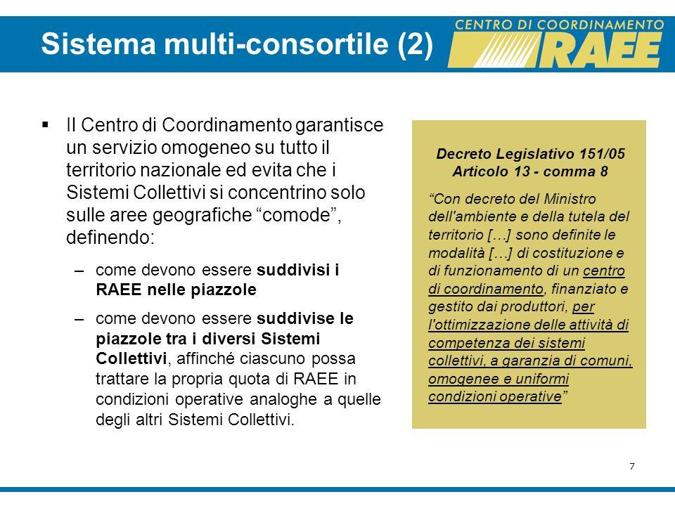 7 Sistema multi-consortile (2) Il Centro di Coordinamento garantisce un servizio omogeneo su tutto il territorio nazionale ed evita che i Sistemi Coll