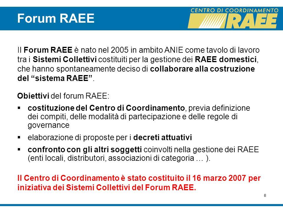 8 Forum RAEE Il Forum RAEE è nato nel 2005 in ambito ANIE come tavolo di lavoro tra i Sistemi Collettivi costituiti per la gestione dei RAEE domestici