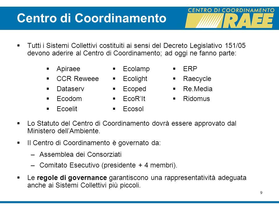 9 Centro di Coordinamento Tutti i Sistemi Collettivi costituiti ai sensi del Decreto Legislativo 151/05 devono aderire al Centro di Coordinamento; ad
