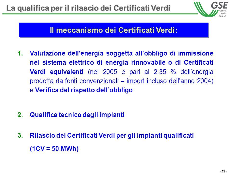 - 13 - 1. 1.Valutazione dellenergia soggetta allobbligo di immissione nel sistema elettrico di energia rinnovabile o di Certificati Verdi equivalenti