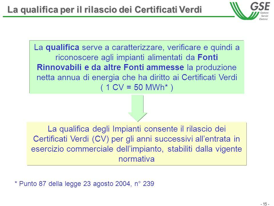 - 15 - La qualifica degli Impianti consente il rilascio dei Certificati Verdi (CV) per gli anni successivi allentrata in esercizio commerciale dellimp