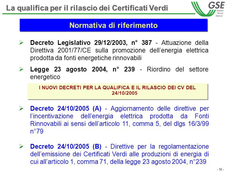 - 16 - Decreto Legislativo 29/12/2003, n° 387 - Attuazione della Direttiva 2001/77/CE sulla promozione dellenergia elettrica prodotta da fonti energet