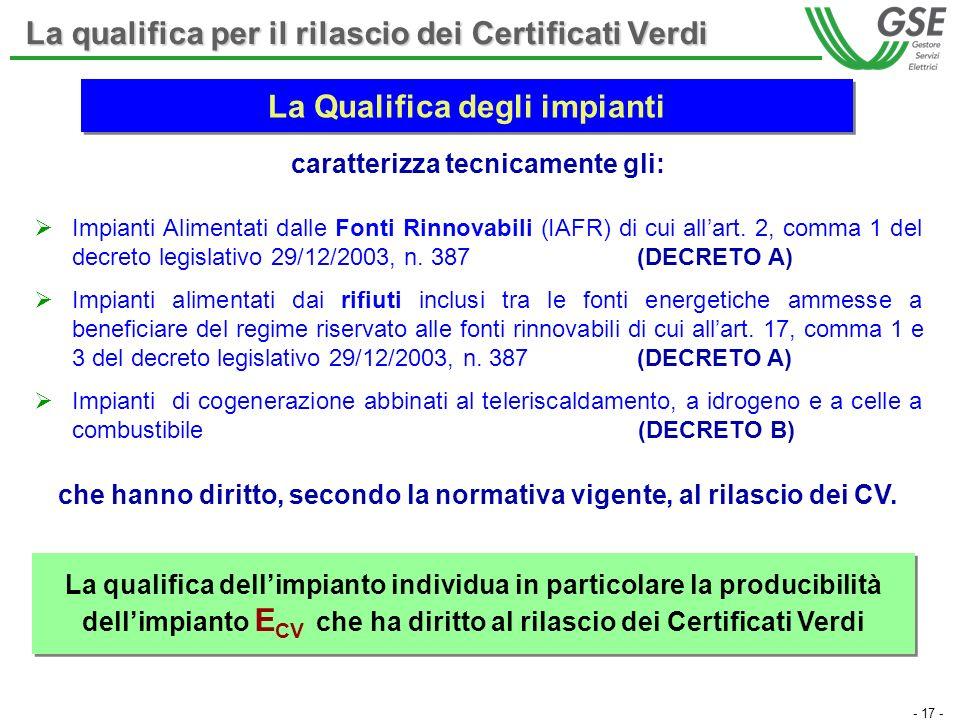 - 17 - caratterizza tecnicamente gli: Impianti Alimentati dalle Fonti Rinnovabili (IAFR) di cui allart. 2, comma 1 del decreto legislativo 29/12/2003,