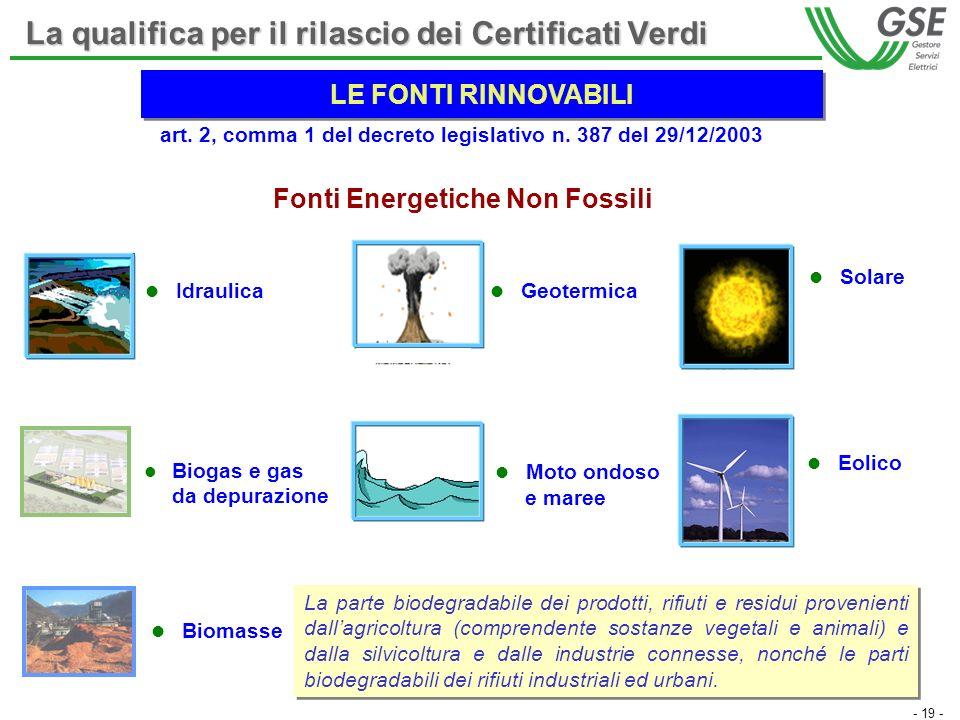 - 19 - art. 2, comma 1 del decreto legislativo n. 387 del 29/12/2003 Idraulica Geotermica Moto ondoso. e maree Solare Biomasse Biogas e gas da depuraz