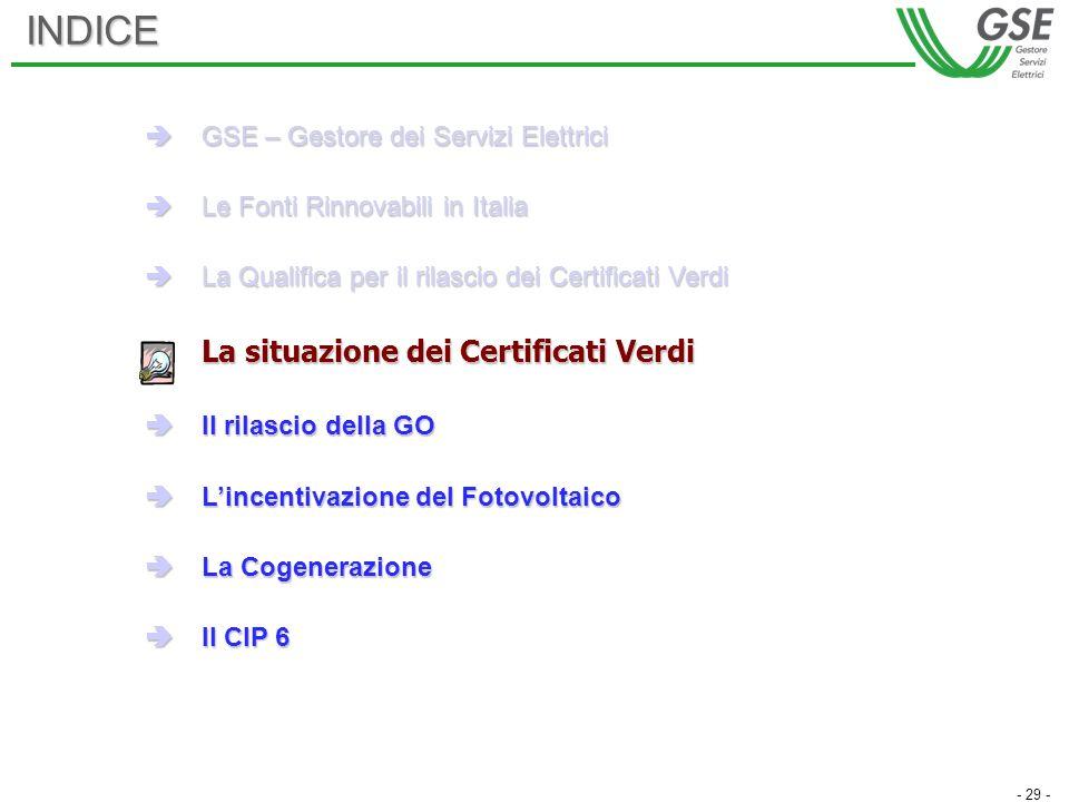 - 29 -INDICE GSE – Gestore dei Servizi Elettrici GSE – Gestore dei Servizi Elettrici Le Fonti Rinnovabili in Italia Le Fonti Rinnovabili in Italia La Qualifica per il rilascio dei Certificati Verdi La Qualifica per il rilascio dei Certificati Verdi La situazione dei Certificati Verdi Il rilascio della GO Il rilascio della GO Lincentivazione del Fotovoltaico Lincentivazione del Fotovoltaico La Cogenerazione La Cogenerazione Il CIP 6 Il CIP 6