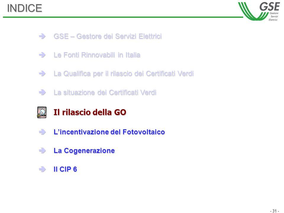 - 31 -INDICE GSE – Gestore dei Servizi Elettrici GSE – Gestore dei Servizi Elettrici Le Fonti Rinnovabili in Italia Le Fonti Rinnovabili in Italia La Qualifica per il rilascio dei Certificati Verdi La Qualifica per il rilascio dei Certificati Verdi La situazione dei Certificati Verdi La situazione dei Certificati Verdi Il rilascio della GO Lincentivazione del Fotovoltaico Lincentivazione del Fotovoltaico La Cogenerazione La Cogenerazione Il CIP 6 Il CIP 6