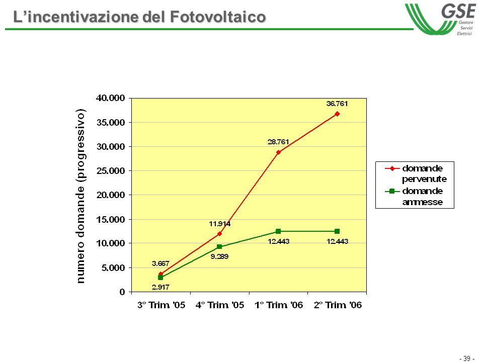 - 39 - Lincentivazione del Fotovoltaico