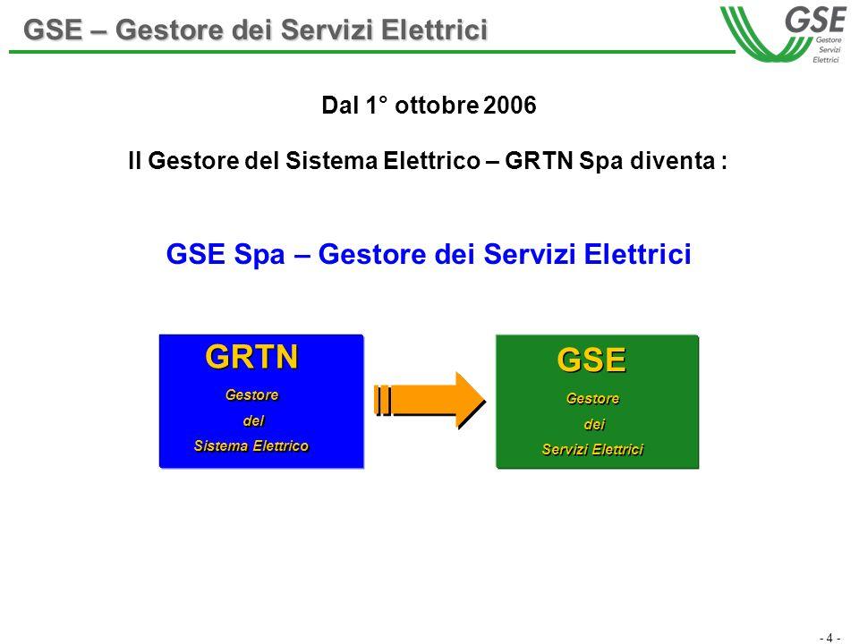 - 4 - Dal 1° ottobre 2006 Il Gestore del Sistema Elettrico – GRTN Spa diventa : GSE Spa – Gestore dei Servizi Elettrici GRTN Gestore del Sistema Elett