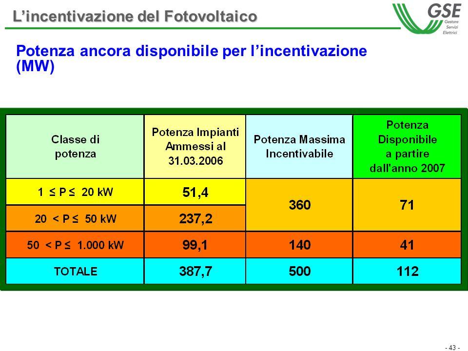 - 43 - Potenza ancora disponibile per lincentivazione (MW) Lincentivazione del Fotovoltaico