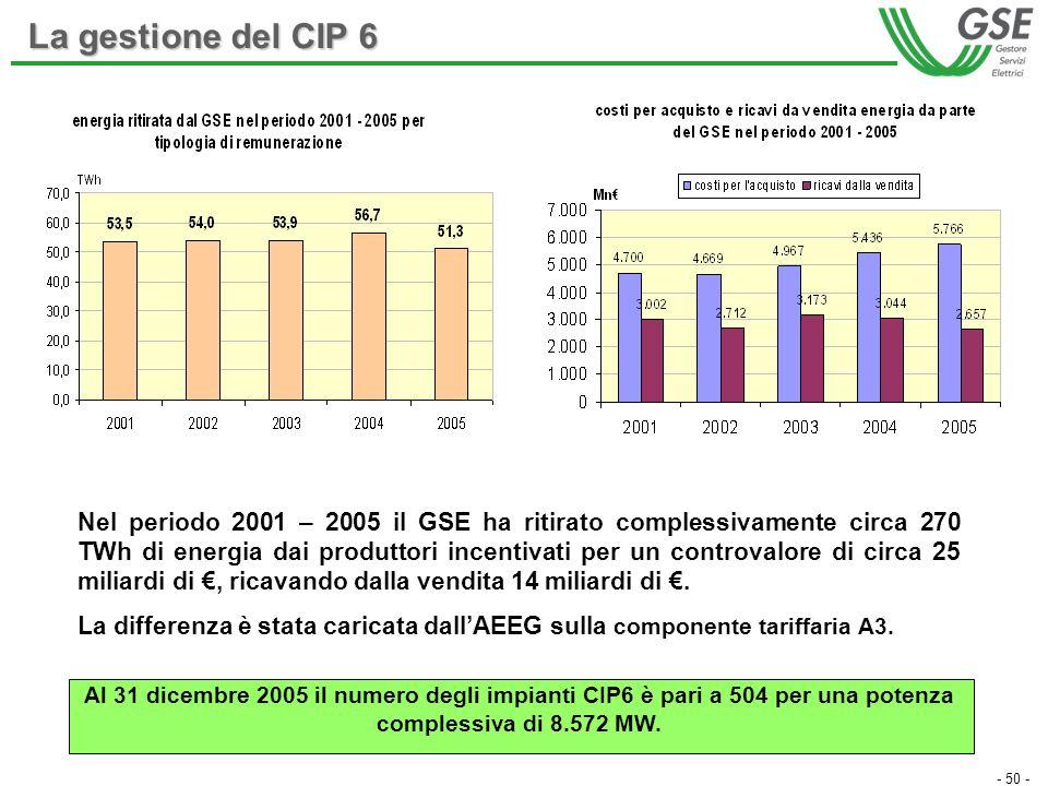 - 50 - Nel periodo 2001 – 2005 il GSE ha ritirato complessivamente circa 270 TWh di energia dai produttori incentivati per un controvalore di circa 25 miliardi di, ricavando dalla vendita 14 miliardi di.