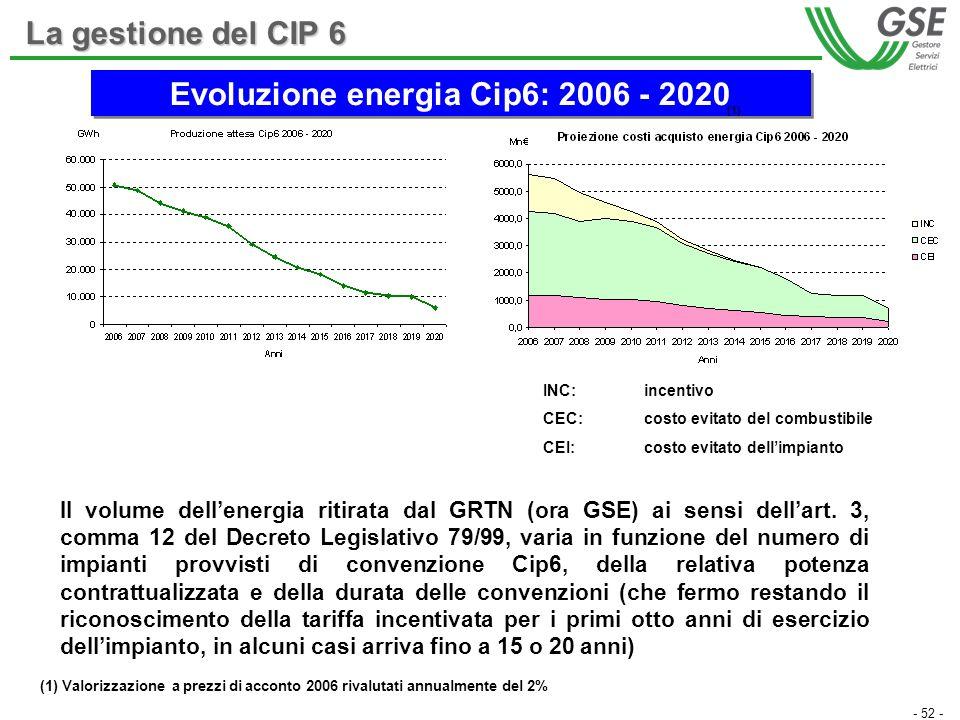 - 52 - Evoluzione energia Cip6: 2006 - 2020 Il volume dellenergia ritirata dal GRTN (ora GSE) ai sensi dellart.