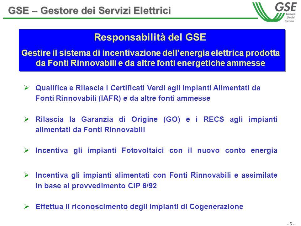 - 6 - Responsabilità del GSE Qualifica e Rilascia i Certificati Verdi agli Impianti Alimentati da Fonti Rinnovabili (IAFR) e da altre fonti ammesse Rilascia la Garanzia di Origine (GO) e i RECS agli impianti alimentati da Fonti Rinnovabili Incentiva gli impianti Fotovoltaici con il nuovo conto energia Incentiva gli impianti alimentati con Fonti Rinnovabili e assimilate in base al provvedimento CIP 6/92 Effettua il riconoscimento degli impianti di Cogenerazione Gestire il sistema di incentivazione dellenergia elettrica prodotta da Fonti Rinnovabili e da altre fonti energetiche ammesse GSE – Gestore dei Servizi Elettrici