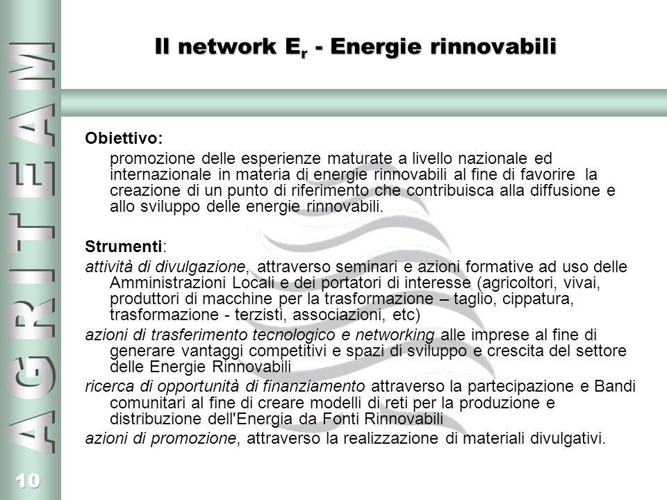 10 Il network E r - Energie rinnovabili Obiettivo: promozione delle esperienze maturate a livello nazionale ed internazionale in materia di energie ri