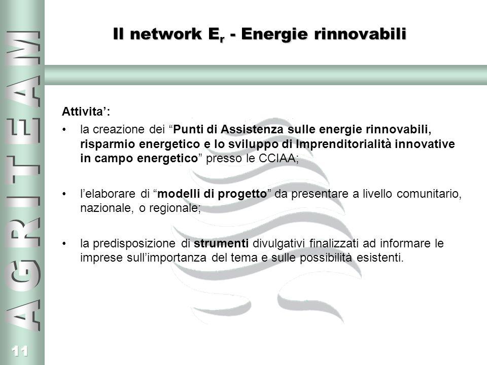 11 Il network E r - Energie rinnovabili Attivita: la creazione dei Punti di Assistenza sulle energie rinnovabili, risparmio energetico e lo sviluppo d