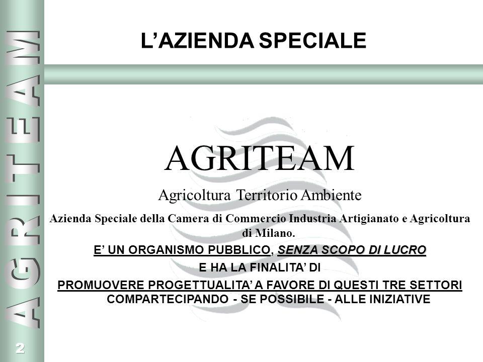 2 AGRITEAM Agricoltura Territorio Ambiente Azienda Speciale della Camera di Commercio Industria Artigianato e Agricoltura di Milano. SENZA SCOPO DI LU