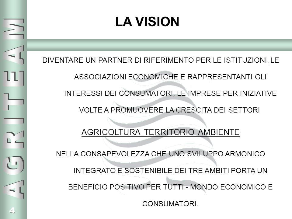 5 LA MISSION 1.PROMUOVERE GLI INTERESSI DELLE IMPRESE DEI SETTORI AGRICOLTURA TERRITORIO AMBIENTE 2.FAVORIRE I PROCESSI DI INTEGRAZIONE E DI FILIERA TRA I DIVERSI SOGGETTI ECONOMICI GARANTENDO AL CONTEMPO LA TUTELA DEL CONSUMATORE 3.FACILITARE LA PROGETTAZIONE E LA REALIZZAZIONE DI POLITICHE DI QUALITA DI PRODOTTO E DI PROCESSO 4.TUTELARE E VALORIZZARE IL TERRITORIO 5.FAVORIRE LAPPLICAZIONE E LUTILIZZO DI TECNOLOGIE A RIDOTTO IMPATTO E DI SISTEMI DI GESTIONE AMBIENTALE 6.LAVORARE IN SINERGIA CON LA CAMERA DI COMMERCIO DI MILANO e le sue AZIENDE SPECIALI (ad es.