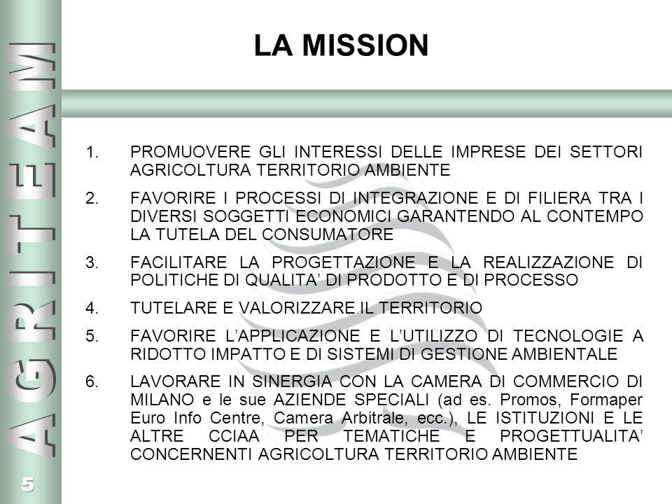5 LA MISSION 1.PROMUOVERE GLI INTERESSI DELLE IMPRESE DEI SETTORI AGRICOLTURA TERRITORIO AMBIENTE 2.FAVORIRE I PROCESSI DI INTEGRAZIONE E DI FILIERA T