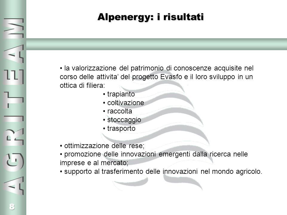 8 Alpenergy: i risultati la valorizzazione del patrimonio di conoscenze acquisite nel corso delle attivita del progetto Evasfo e il loro sviluppo in u