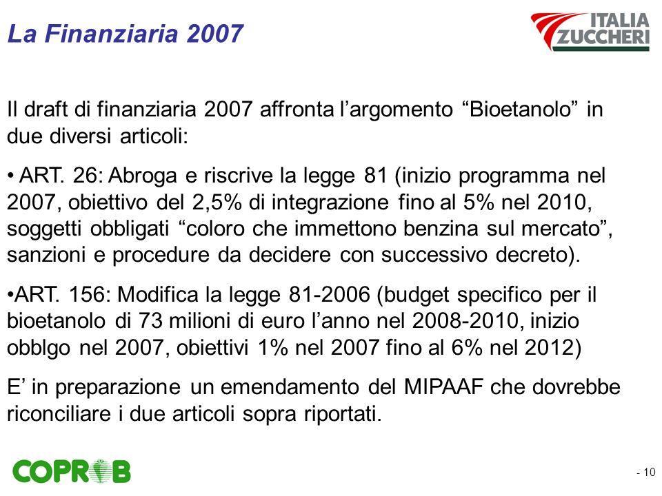 - 10 La Finanziaria 2007 Il draft di finanziaria 2007 affronta largomento Bioetanolo in due diversi articoli: ART.