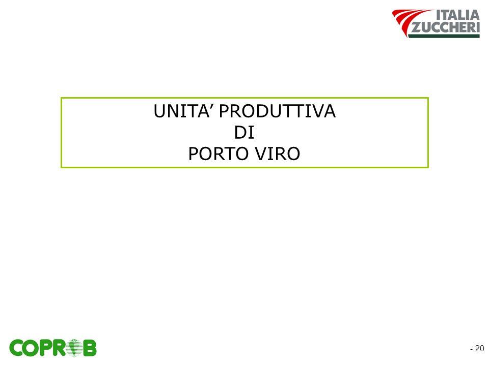 - 20 UNITA PRODUTTIVA DI PORTO VIRO