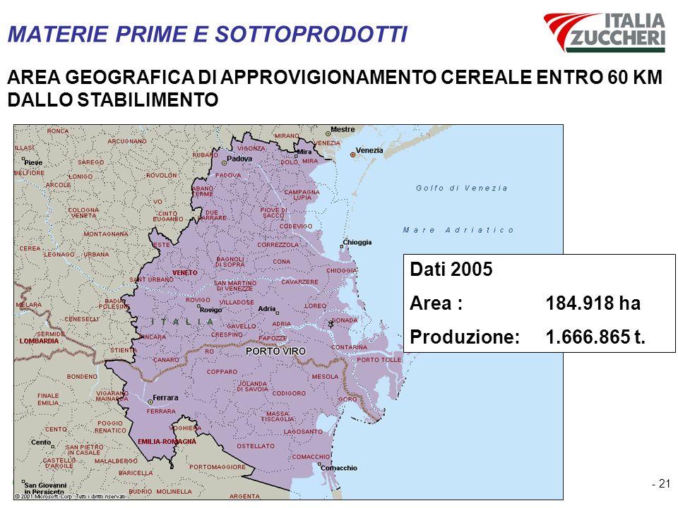 - 21 MATERIE PRIME E SOTTOPRODOTTI Dati 2005 Area : 184.918 ha Produzione:1.666.865 t.