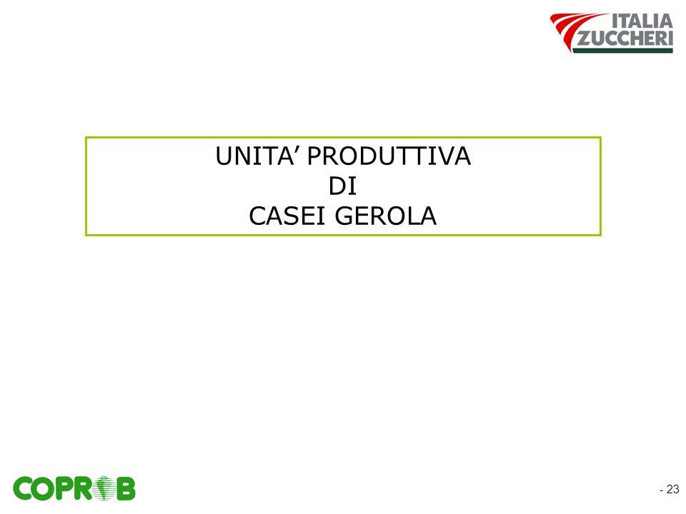 - 23 UNITA PRODUTTIVA DI CASEI GEROLA