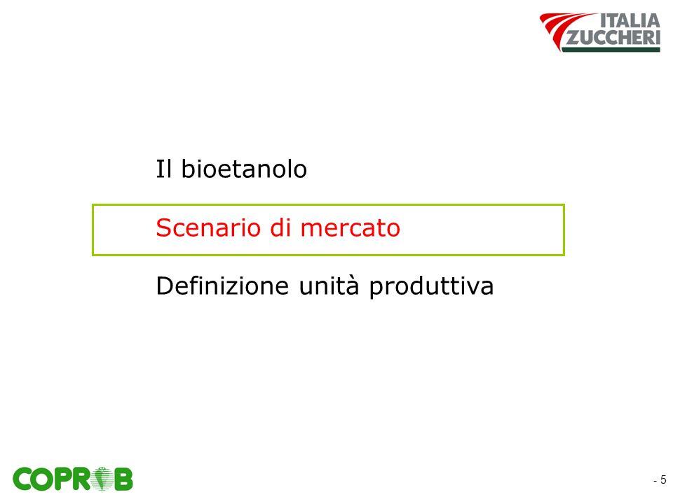 - 5 Il bioetanolo Scenario di mercato Definizione unità produttiva