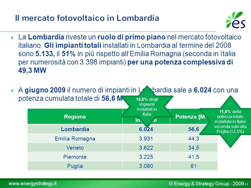 © Energy & Strategy Group - 2009 www.energystrategy.it La Lombardia riveste un ruolo di primo piano nel mercato fotovoltaico italiano. Gli impianti to
