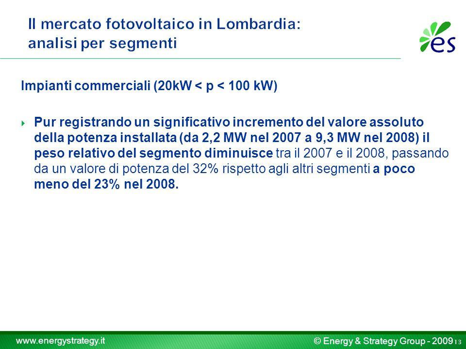© Energy & Strategy Group - 2009 www.energystrategy.it Impianti commerciali (20kW < p < 100 kW) Pur registrando un significativo incremento del valore