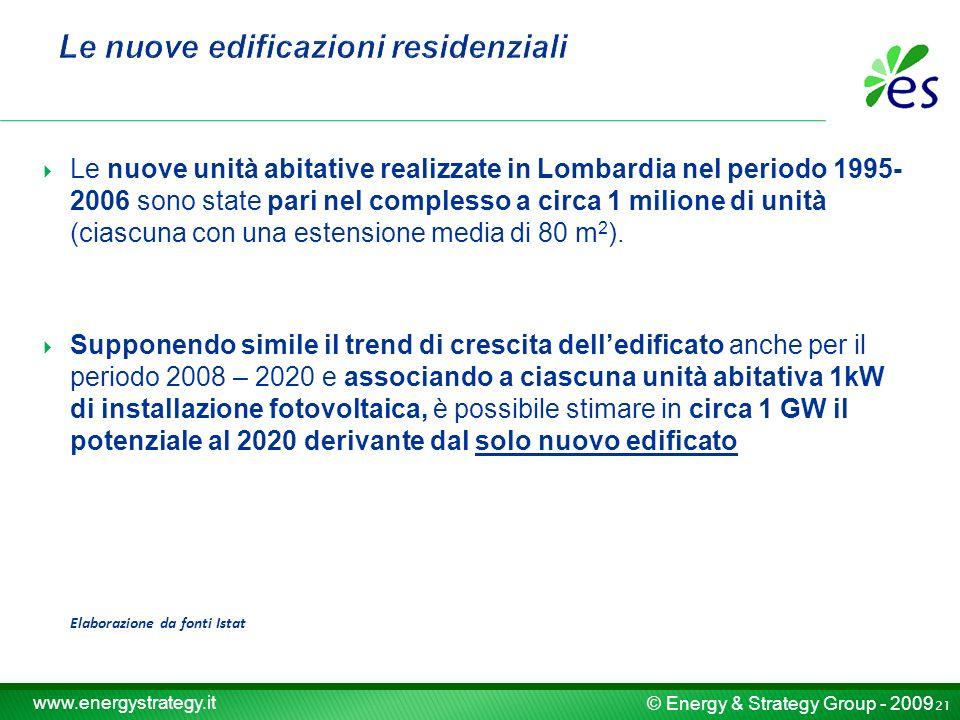 © Energy & Strategy Group - 2009 www.energystrategy.it 21 Le nuove unità abitative realizzate in Lombardia nel periodo 1995- 2006 sono state pari nel complesso a circa 1 milione di unità (ciascuna con una estensione media di 80 m 2 ).