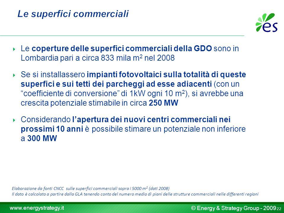 © Energy & Strategy Group - 2009 www.energystrategy.it 22 Le coperture delle superfici commerciali della GDO sono in Lombardia pari a circa 833 mila m 2 nel 2008 Se si installassero impianti fotovoltaici sulla totalità di queste superfici e sui tetti dei parcheggi ad esse adiacenti (con un coefficiente di conversione di 1kW ogni 10 m 2 ), si avrebbe una crescita potenziale stimabile in circa 250 MW Considerando lapertura dei nuovi centri commerciali nei prossimi 10 anni è possibile stimare un potenziale non inferiore a 300 MW Elaborazione da fonti CNCC sulle superfici commerciali sopra i 5000 m 2 (dati 2008) Il dato è calcolato a partire dalla GLA tenendo conto del numero medio di piani delle strutture commerciali nelle differenti regioni