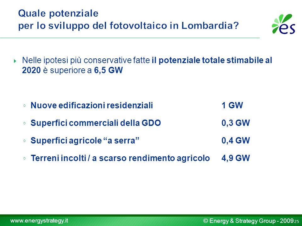 © Energy & Strategy Group - 2009 www.energystrategy.it 25 Nelle ipotesi più conservative fatte il potenziale totale stimabile al 2020 è superiore a 6,5 GW Nuove edificazioni residenziali 1 GW Superfici commerciali della GDO0,3 GW Superfici agricole a serra 0,4 GW Terreni incolti / a scarso rendimento agricolo4,9 GW