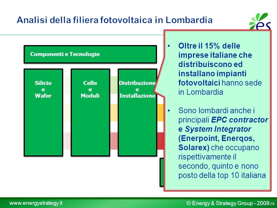 © Energy & Strategy Group - 2009 www.energystrategy.it Industriale Produzione e Trading Distribuzione e Installazione Celle e Moduli Silicio e Wafer Finanziamento e Assicurazione Componenti e Tecnologie Residenziale Centrali 29 Oltre il 15% delle imprese italiane che distribuiscono ed installano impianti fotovoltaici hanno sede in Lombardia Sono lombardi anche i principali EPC contractor e System Integrator (Enerpoint, Enerqos, Solarex) che occupano rispettivamente il secondo, quinto e nono posto della top 10 italiana