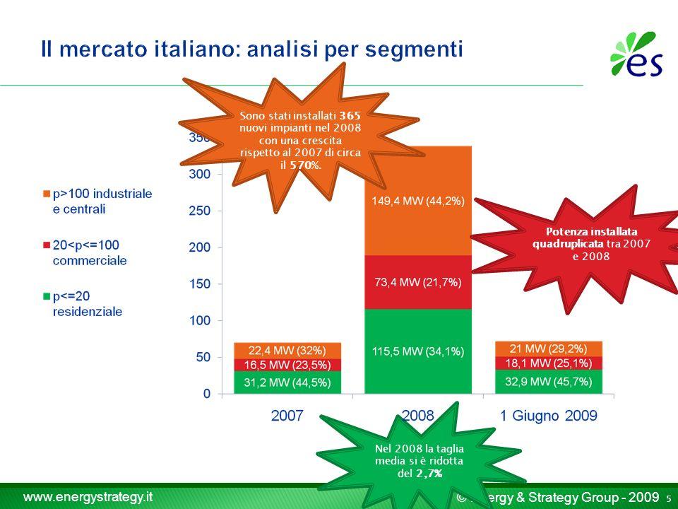 © Energy & Strategy Group - 2009 www.energystrategy.it Il fotovoltaico in Italia Il fotovoltaico in Lombardia Il mercato e le potenzialità di sviluppo La filiera Il sistema di incentivazione Conclusioni 26