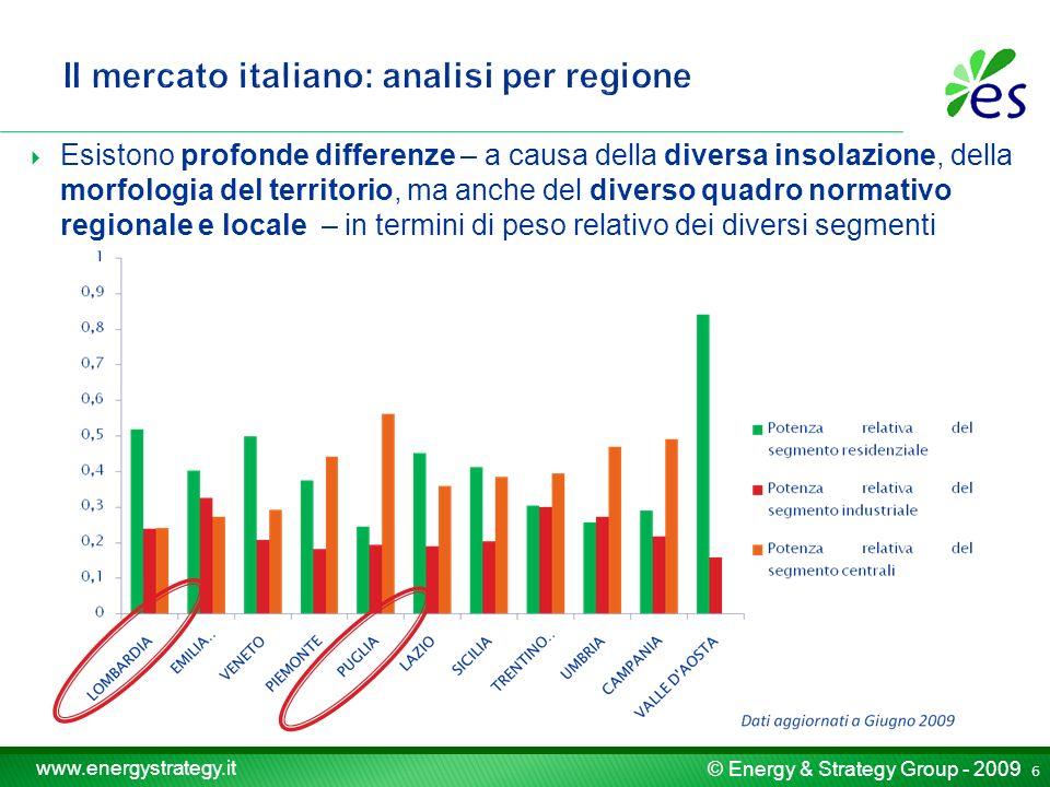 © Energy & Strategy Group - 2009 www.energystrategy.it Nel 2008 il volume di affari del fotovoltaico in Italia è stato di circa 1,7 miliardi di euro con un incremento di circa il 360% rispetto al 2007 Se si considera lulteriore incremento di installazioni avvenuto sino al settembre 2009, si può stimare in 2,5 miliardi di euro Il volume di affari cumulato dal gennaio 2008 ad oggi.