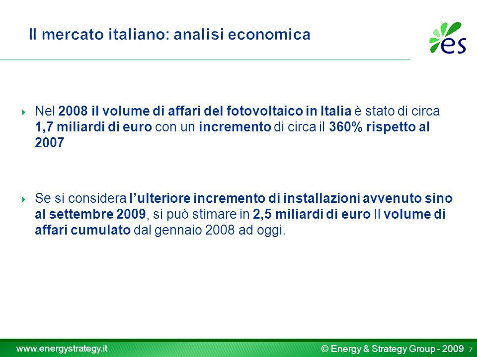 © Energy & Strategy Group - 2009 www.energystrategy.it La Lombardia si colloca al primo posto per volume di affari nel 2008 e contribuisce per circa il 12,6% al valore complessivo del mercato in Italia Il volume di affari complessivo generato dal fotovoltaico in Lombardia, al giugno 2009, è pari a circa 300 milioni di euro Regione Volume di affari 2008 [Mln ] LOMBARDIA208,6 PUGLIA205,9 EMILIA ROMAGNA163,6 PIEMONTE131,7 VENETO120 TRENTINO114,7 TOSCANA111,5 MARCHE95,8 LAZIO94,7 SICILIA65,7 UMBRIA63,2 SARDEGNA57,4 FRIULI53,7 CALABRIA52,6 CAMPANIA43,2 ABRUZZO38,6 BASILICATA18,7 LIGURIA15 MOLISE4,7 VALLE D AOSTA1,2 18