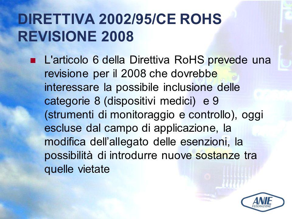 DIRETTIVA 2002/95/CE ROHS REVISIONE 2008 L articolo 6 della Direttiva RoHS prevede una revisione per il 2008 che dovrebbe interessare la possibile inclusione delle categorie 8 (dispositivi medici) e 9 (strumenti di monitoraggio e controllo), oggi escluse dal campo di applicazione, la modifica dellallegato delle esenzioni, la possibilità di introdurre nuove sostanze tra quelle vietate
