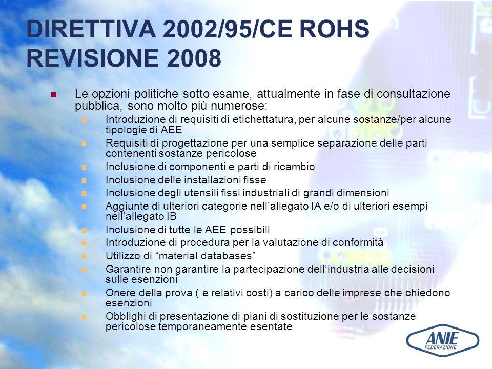 REVISIONE DEL NUOVO APPROCCIO Nel Febbraio 2007 la Commissione ha presentato, dopo un lungo lavoro di preparazione preliminare con la partecipazione attiva delle parti interessate, una proposta per la revisione del Nuovo Approccio (2 regolamenti e 1 decisione).