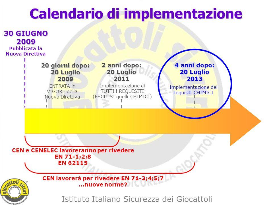 Istituto Italiano Sicurezza dei Giocattoli Calendario di implementazione 30 GIUGNO 2009 20 giorni dopo: 20 Luglio 2009 2 anni dopo: 20 Luglio 2011 4 anni dopo: 20 Luglio 2013 CEN e CENELEC lavoreranno per rivedere EN 71-1;2;8 EN 62115 CEN lavorerà per rivedere EN 71-3;4;5;7 …nuove norme.