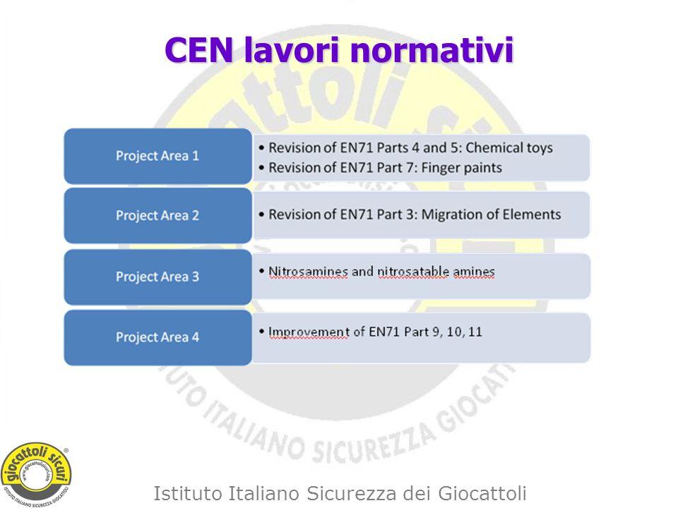 Istituto Italiano Sicurezza dei Giocattoli CEN lavori normativi