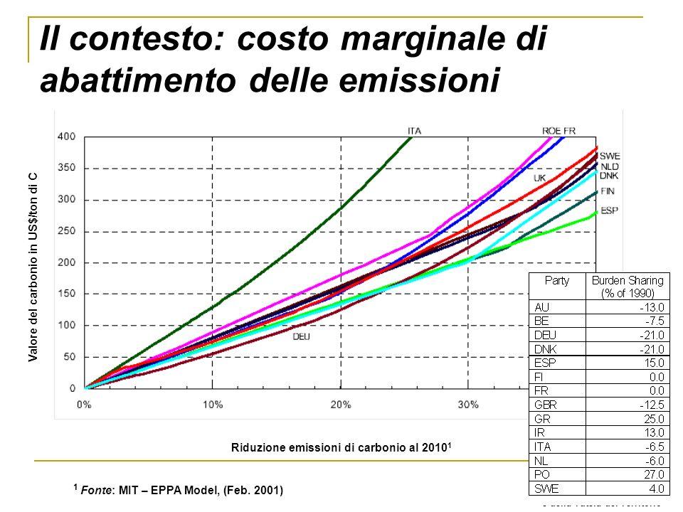 Ministero dellAmbiente e della Tutela del Territorio Riduzione emissioni di carbonio al 2010 1 Valore del carbonio in US$/ton di C 1 Fonte: MIT – EPPA Model, (Feb.