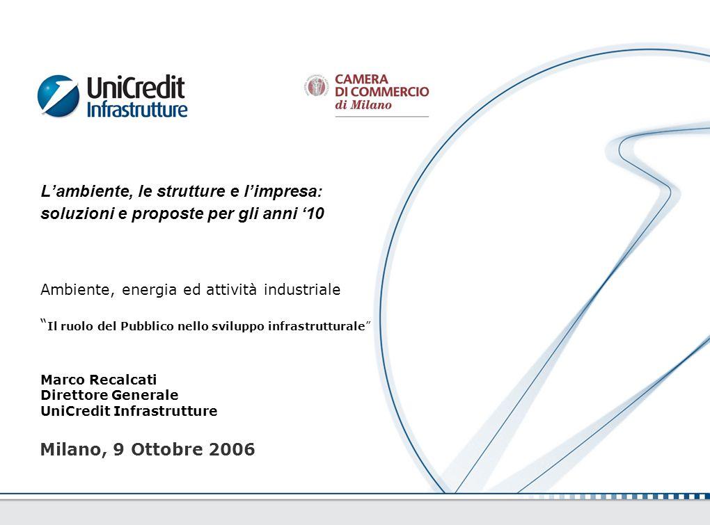 Lambiente, le strutture e limpresa: soluzioni e proposte per gli anni 10 Milano, 9 Ottobre 2006 Marco Recalcati Direttore Generale UniCredit Infrastru