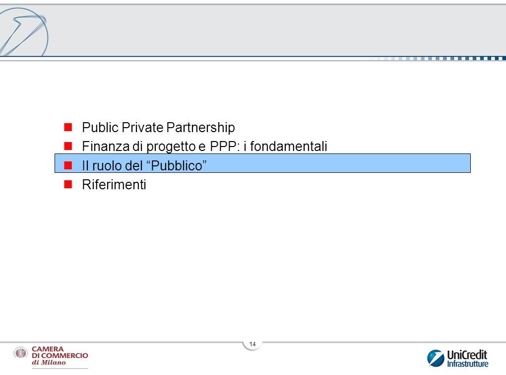 14 Public Private Partnership Finanza di progetto e PPP: i fondamentali Il ruolo del Pubblico Riferimenti